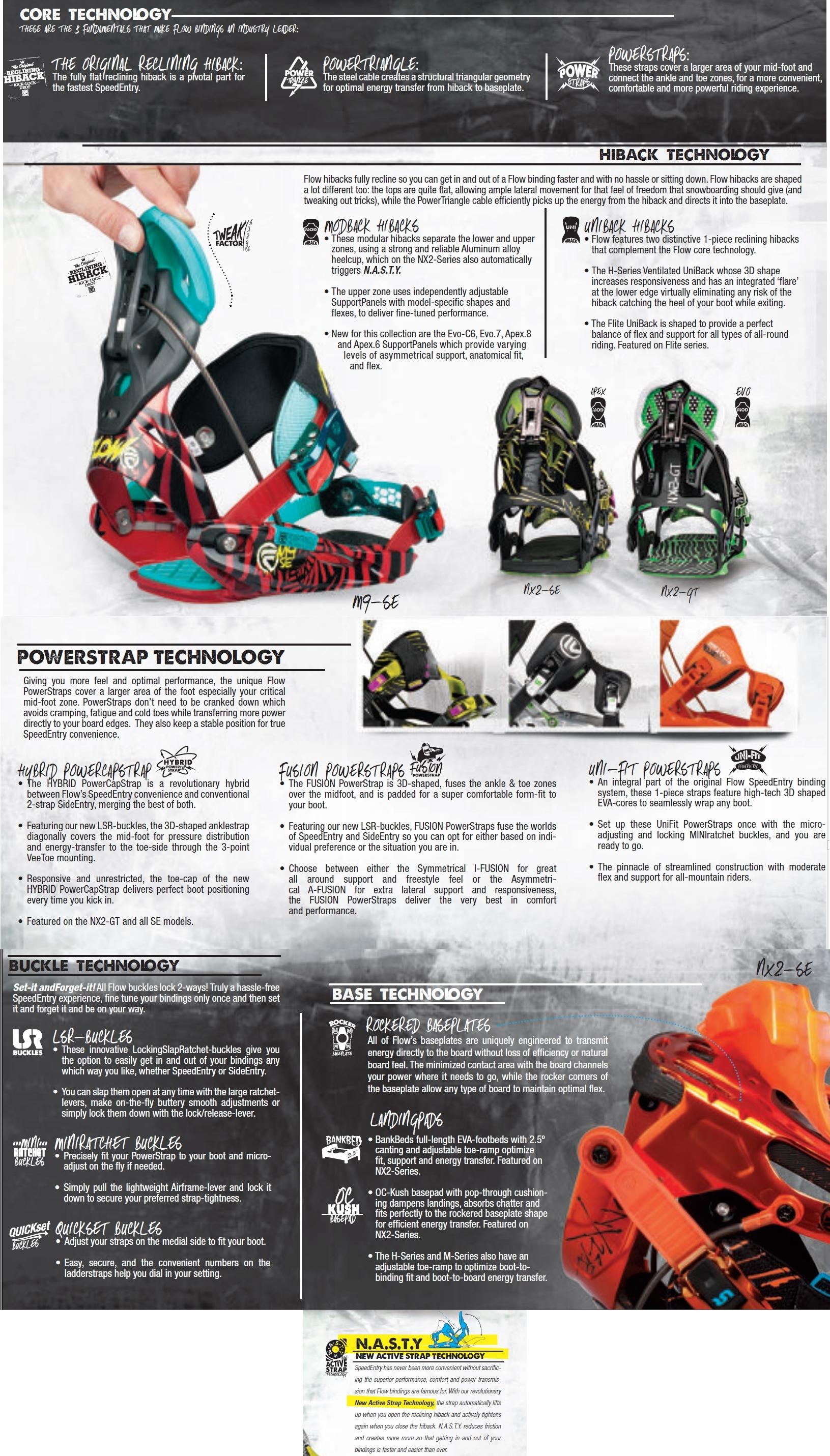 New flow quattro white mens medium all mountain snowboard bindings