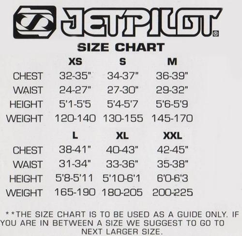 Pilot Jet Size Chart